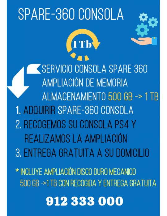 Spare360 Consola 1TB